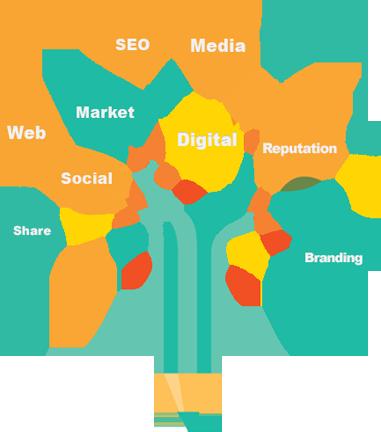 Seo Agency India Digital Marketing Services Website Design Development